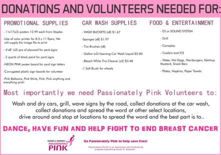 volunteer & donation list